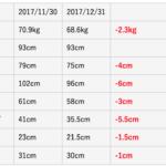 【体重公開】モデルがダイエットするブログ♡12月(1ヶ月)結果発表